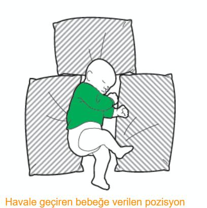 havale-geçiren-bebeğe-pozisyon.png